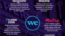 'WeWork has a lot of questions to answer': EquityZen CEO