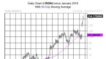 Analyst Prefers Roku Stock to Netflix