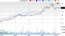 Top Ranked Growth Stocks to Buy for May 3rd