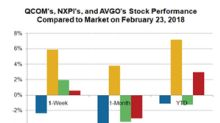 How Investors Reacted to Broadcom-Qualcomm-NXP Merger Update