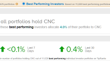 """3 """"Strong Buy"""" Stocks Top Investors Are Snapping Up Right Now"""