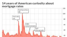 Americans' fascination with 'mortgage rates:' a tour through financial market history