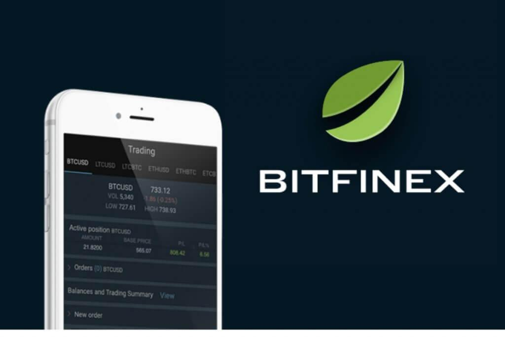 Traders capitalise on rising Bitcoin dominance with Bitfinex Derivatives