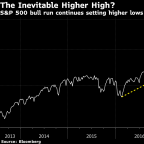 What We Learned This Week Is That Stocks Are Still in a Bull Market