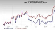Here's Why You Should Dump CME Group (CME) Stock for Now