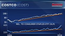 One of the most hated sectors is showing signs of life, and two stocks could lead the recovery