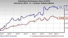 Red Hat (RHT) Upgraded to Strong Buy on Diversified Portfolio