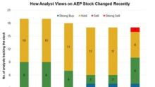 American Electric Power: Analysts' Views and Target Price