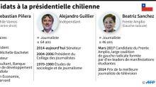 Début du vote au Chili pour désigner le successeur de la présidente Michelle Bachelet