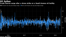 Oil Jumps Most on Record After Attack Cuts Saudi Arabian Supply