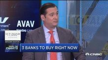 These 3 banks are the best way to play the breakout in fi...