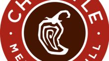 Chipotle Announces Third Quarter 2019 Results
