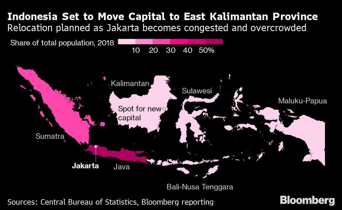 SoftBank Offers to Invest $40 Billion in Indonesia's Capital