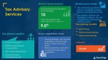 Tax Advisory Services Market Procurement Intelligence Report with COVID-19 Impact Analysis | Global Forecasts, 2019-2024