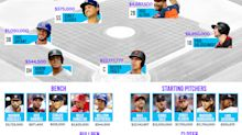 The best MLB team $136,333,142 can buy