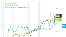 5 Dividend Stocks Near 52-Week Highs
