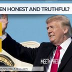 Poll: 62 percent say Trump isn't telling the truth in Russia probe
