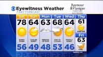 Kathy's Friday Evening Forecast At 6 PM: April 17, 2015