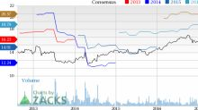 Intuitive Surgical at 52-Week High: What's Driving the Stock?