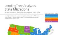 LendingTree's State Migration Study Finds Homebuyers Heading South
