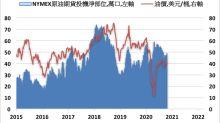 預期需求將逐漸復甦 OPEC+或引導油價緩步回升