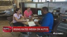 Auto loans and the impact of higher interest rates