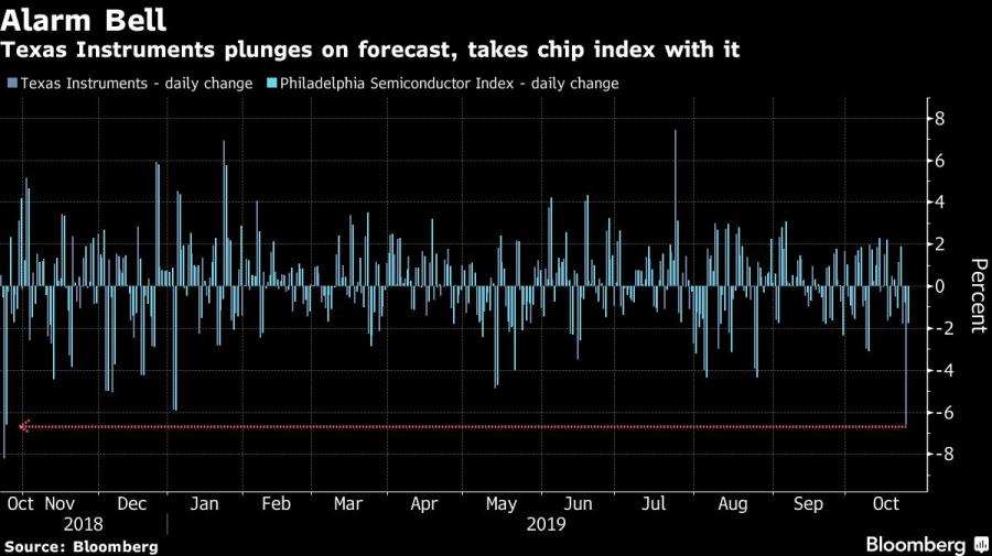 Acciones suben por ganancias; bonos del Tesoro pierden avance