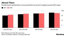 Australia Proposes Gender Diversity Rules for Public Companies