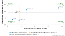 Apollo Commercial Real Estate Finance, Inc. breached its 50 day moving average in a Bearish Manner : ARI-US : May 4, 2017