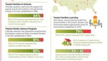 Toyota's support of family literacy in America reaches $50 million