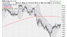 10 Hot Stocks Leading the Market's Blitz Higher