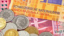 USDCHF Analysis: Swiss Franc Weakens Ahead of FOMC