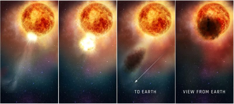 Mystery of the dimming of massive star Betelgeuse explained