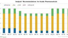 Why Acadia Pharmaceuticals Stock Rose 20.8% Yesterday