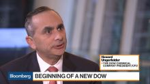 Dow Chemical to Focus Less on Big Projects, CFO Ungerleider Says