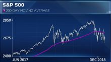 The last time the S&P did this, stocks soared nearly 20 percent in the next 12 months