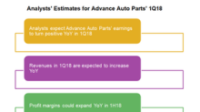 Factors that Could Boost Advance Auto Parts' Upcoming Earnings