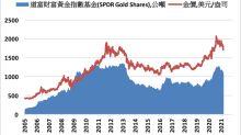 《貴金屬》COMEX黃金下跌0.1% ETF持倉創10個月新低