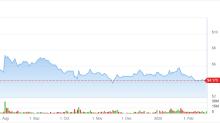 3 Marijuana Stocks Poised to Lead a Sector Rebound