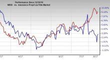 W.R. Berkley (WRB) Board Gives Nod to Share Buyback Program