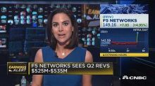 F5 Networks earnings beat Wall Street forecasts