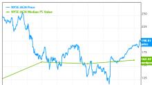 David Abrams Buys 2 Stocks in 4th Quarter