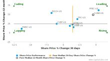 CU Bancorp breached its 50 day moving average in a Bearish Manner : CUNB-US : August 10, 2017