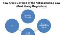 How Strict Is the Gold-Regulated Market?