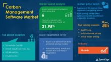 Global Carbon Management Software Market Procurement Intelligence Report with COVID-19 Impact Analysis | Global Forecasts, 2020-2024