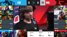 Uzi subbed out due to wrist injury, Again starts for Royal Never Give Up