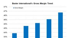 Analyzing Baxter International's Operational Performance