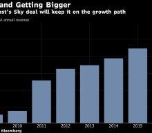 Comcast Slides Before U.S. Market Open After $39 Billion Sky Bid