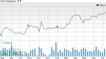 Should You Buy Banco Santander Chile (BSAC) Ahead of Earnings?