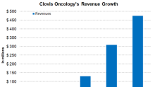 A Review of Clovis Oncology's Financial Performance